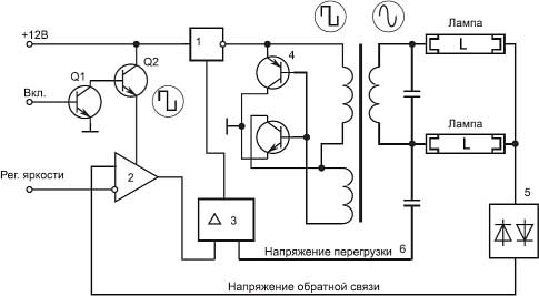 The practice of repairing the power inverters of the backlight lamps schematic diagram of the inverter swarovskicordoba Images
